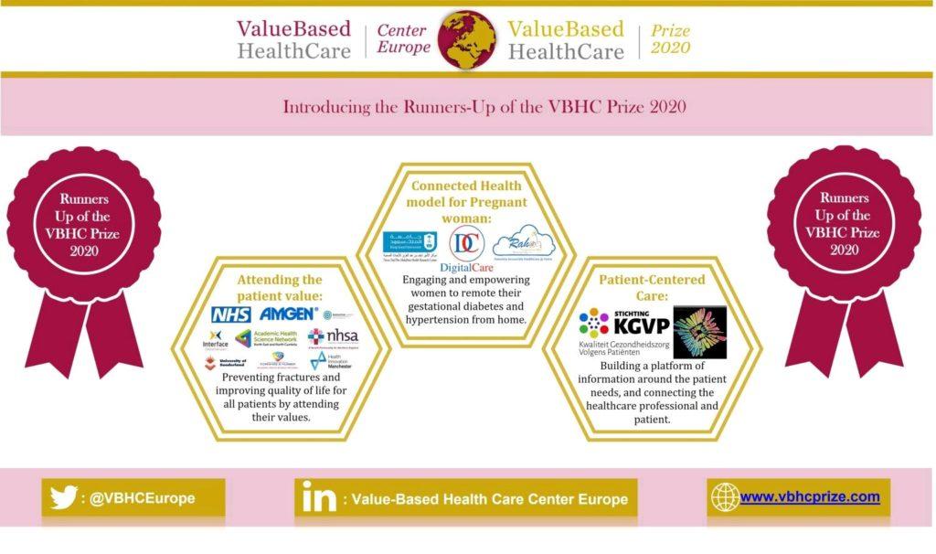 Internationale erkenning voor onze manier van werken, die wordt beoordeeld als patiëntgericht, en daarmee mag het Value Based HealthCare heten.